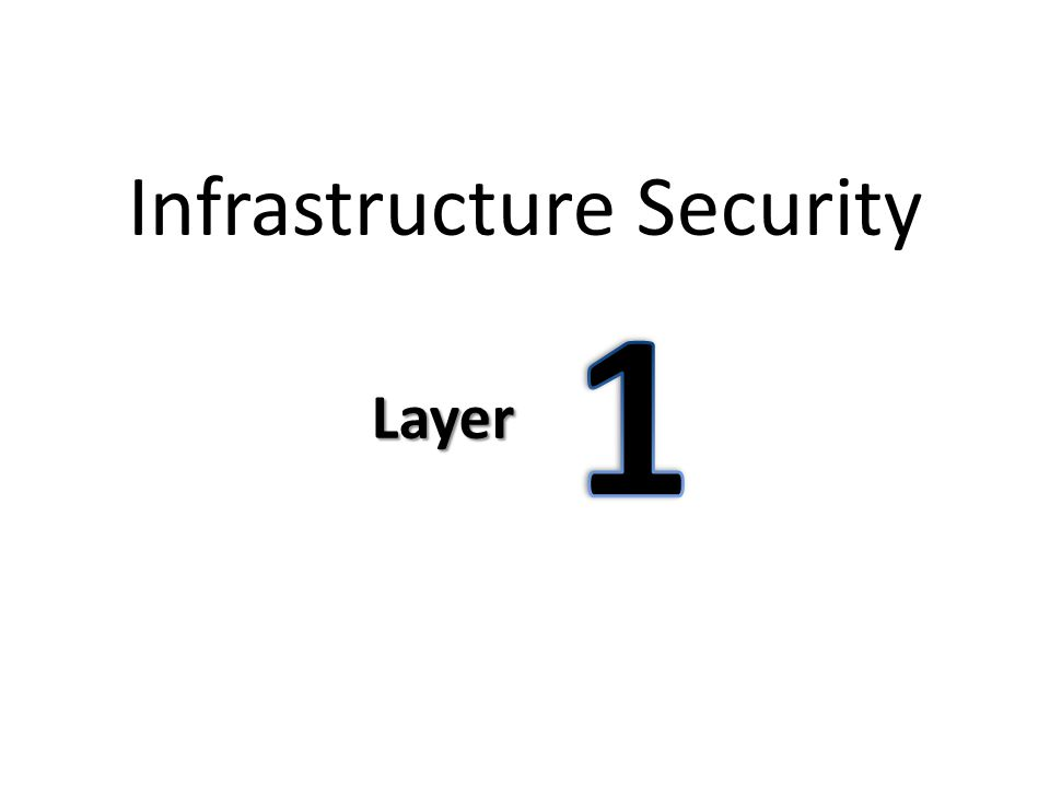 Infrastructure Security Layer