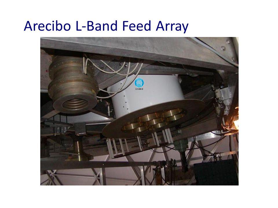 Arecibo L-Band Feed Array