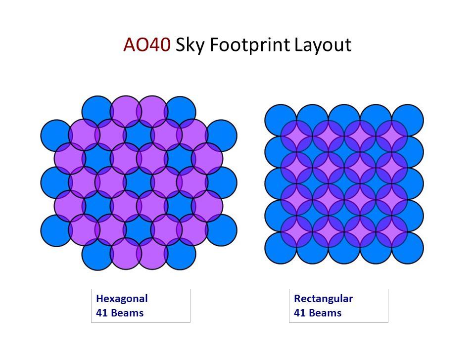 Rectangular 41 Beams AO40 Sky Footprint Layout Hexagonal 41 Beams