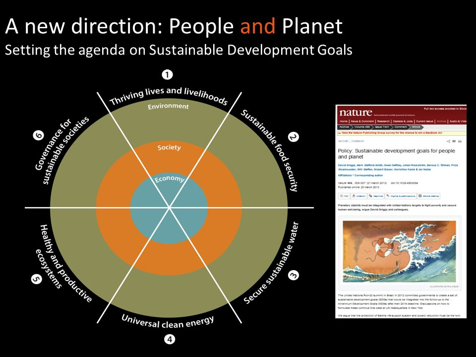 A new direction: People and Planet Setting the agenda on Sustainable Development Goals