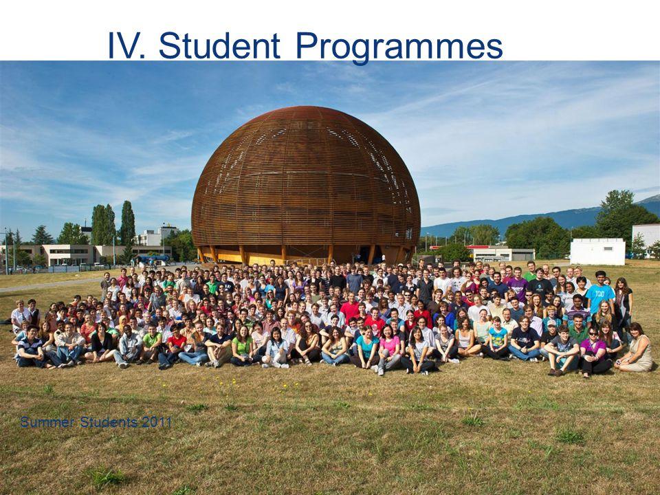 IV. Student Programmes Summer Students 2011