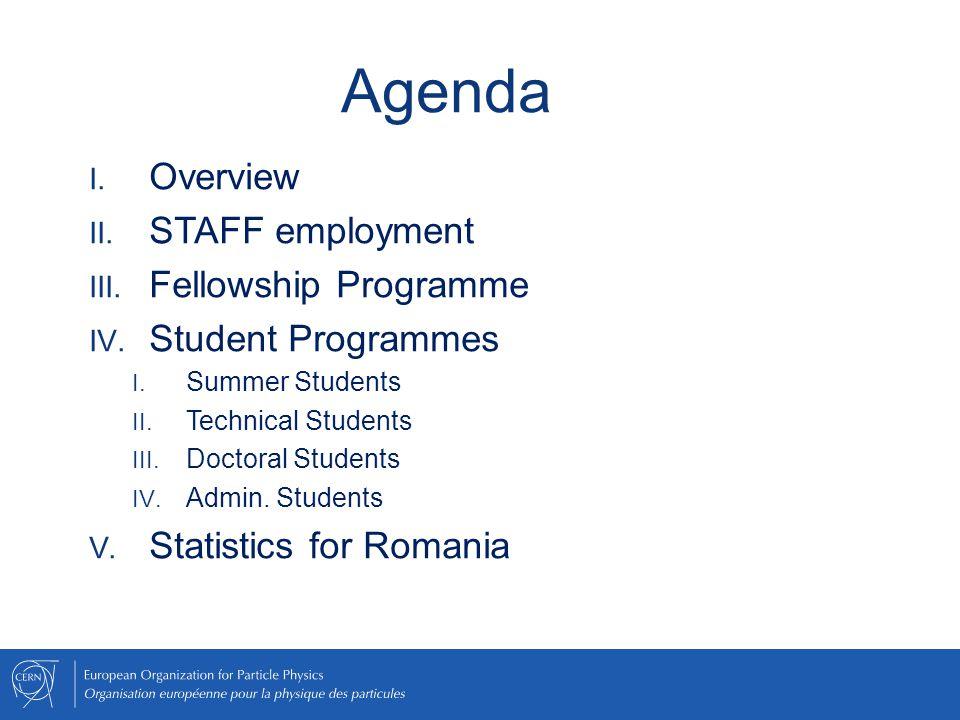 Agenda I.Overview II. STAFF employment III. Fellowship Programme IV.