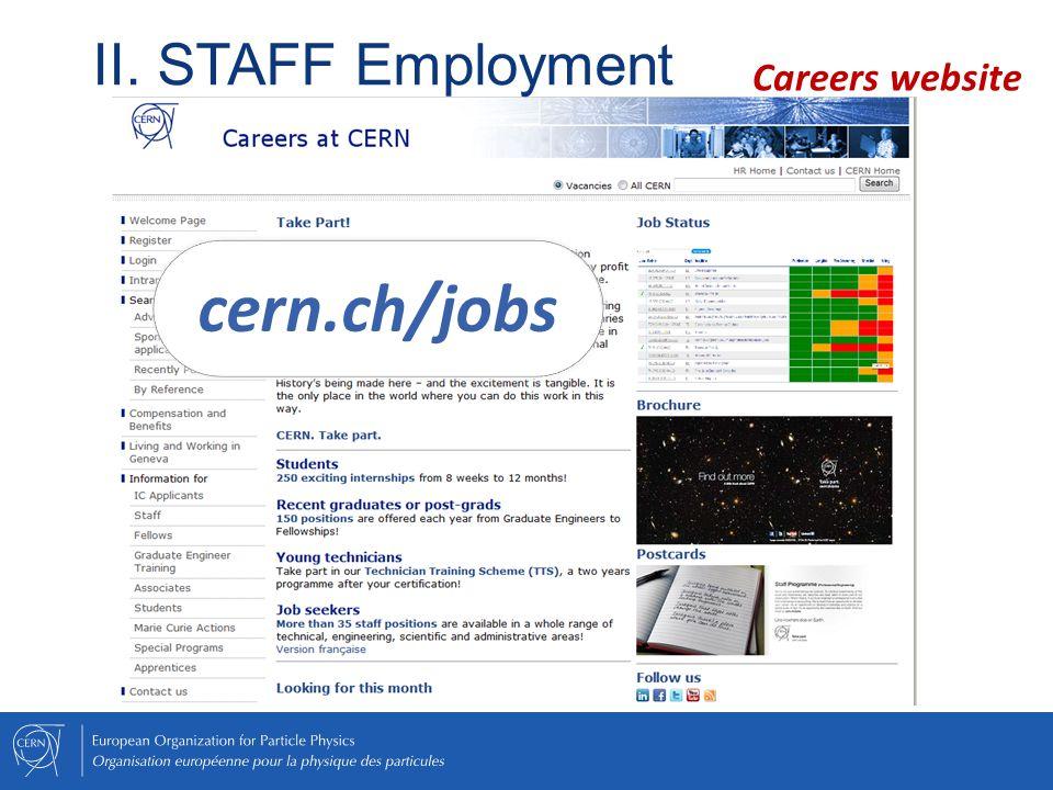 Careers website cern.ch/jobs II. STAFF Employment