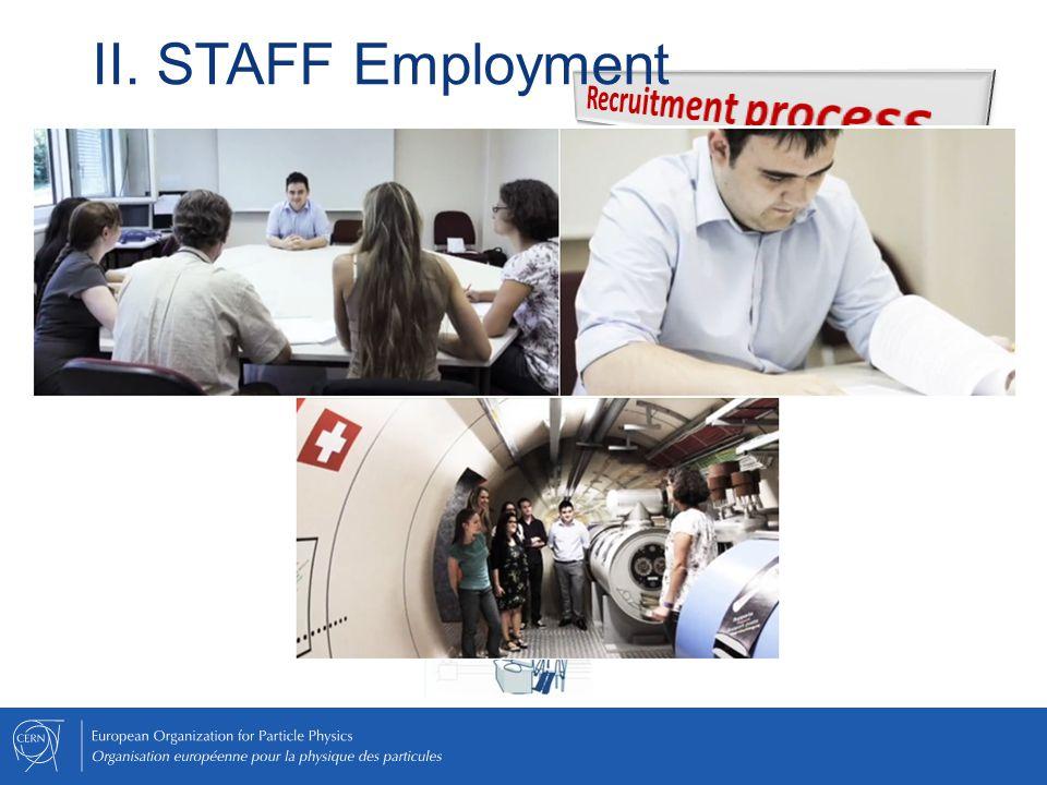 Long listShort listSelectHire II. STAFF Employment