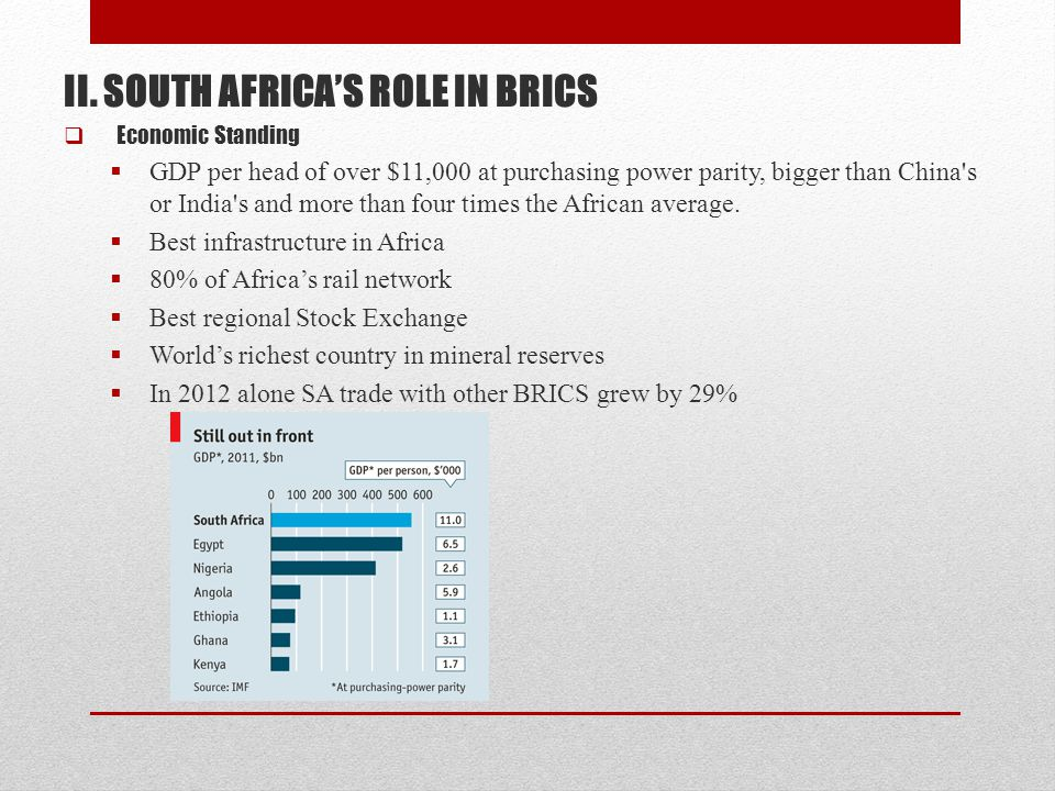 II. SOUTH AFRICA'S ROLE IN BRICS  Economic Standing  GDP per head of over $11,000 at purchasing power parity, bigger than China's or India's and mor
