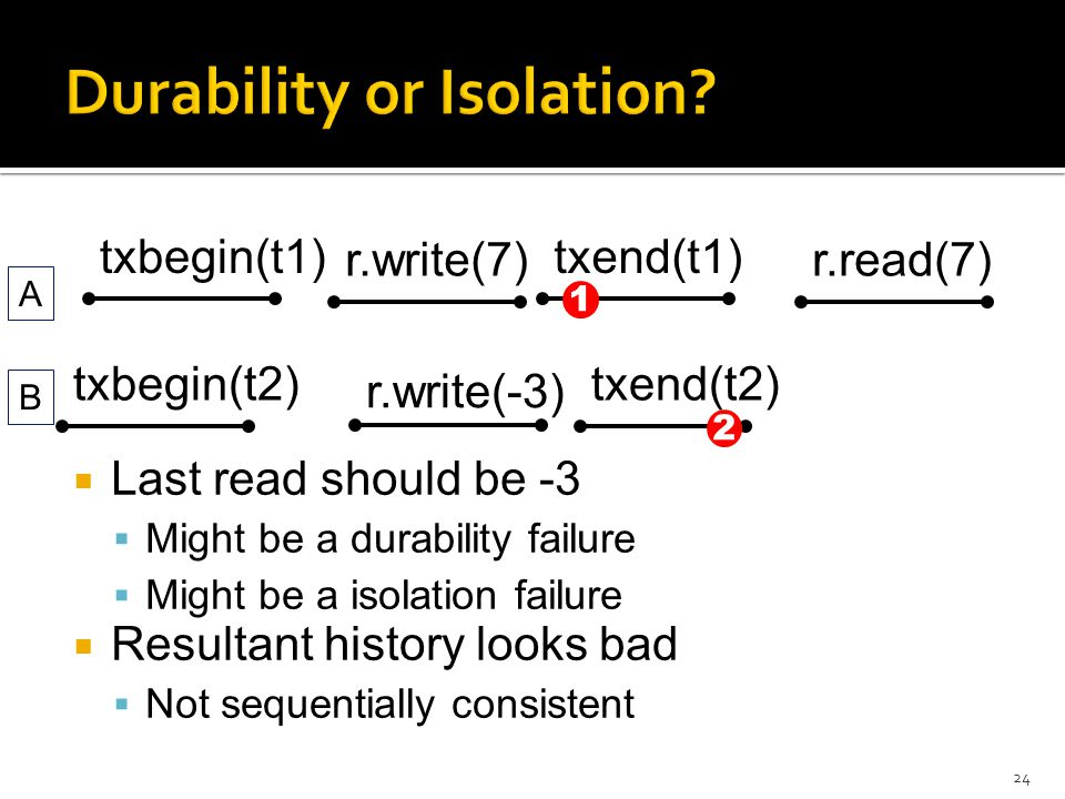 Last read should be -3  Might be a durability failure  Might be a isolation failure  Resultant history looks bad  Not sequentially consistent 24 r.write(7) r.write(-3) r.read(7) txbegin(t1)txend(t1) txbegin(t2)txend(t2) A B 1 2