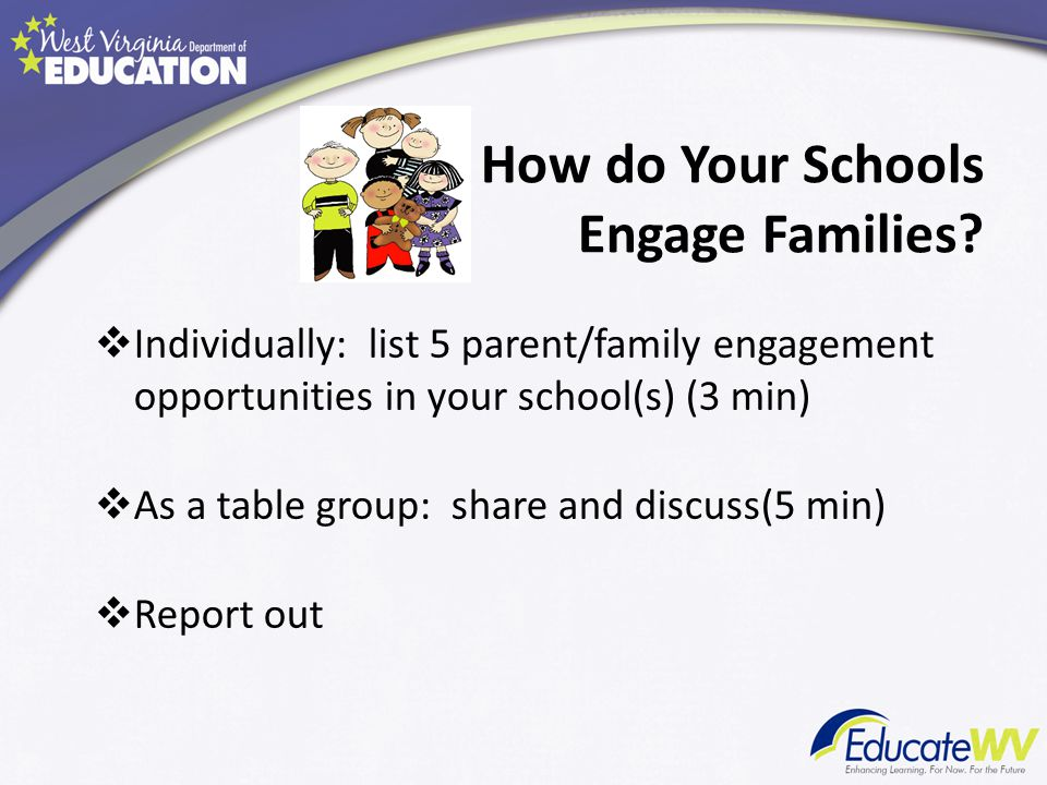 How do Your Schools Engage Families.