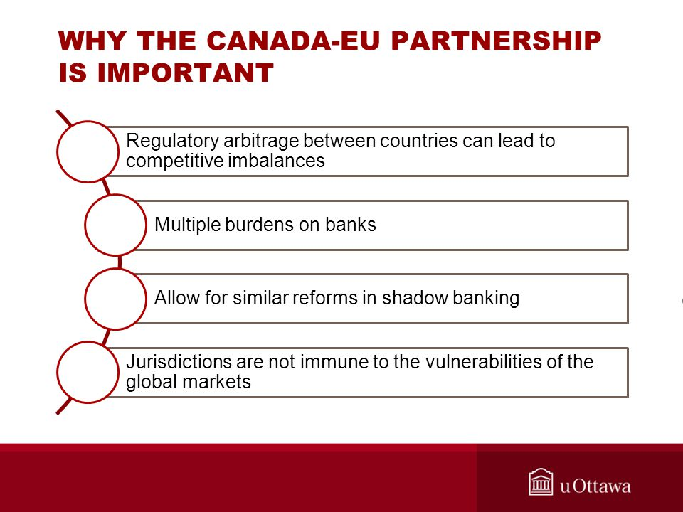 WHY THE CANADA-EU PARTNERSHIP IS IMPORTANT Regulatory arbitrage between countries can lead to competitive imbalances Multiple burdens on banks Allow for similar reforms in shadow banking Jurisdictions are not immune to the vulnerabilities of the global markets