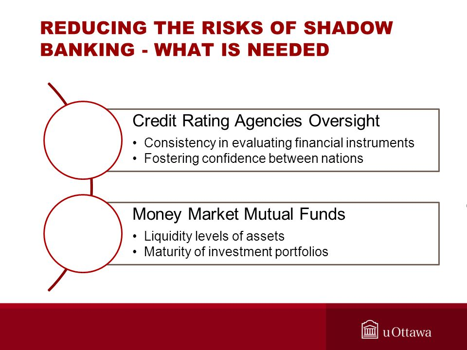 REDUCING THE RISKS OF SHADOW BANKING - WHAT IS NEEDED Credit Rating Agencies Oversight Consistency in evaluating financial instruments Fostering confidence between nations Money Market Mutual Funds Liquidity levels of assets Maturity of investment portfolios
