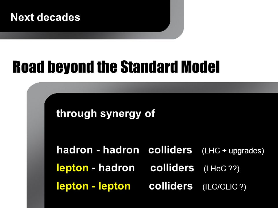 Road beyond the Standard Model through synergy of hadron - hadron colliders (LHC + upgrades) lepton - hadron colliders (LHeC ??) lepton - lepton colli