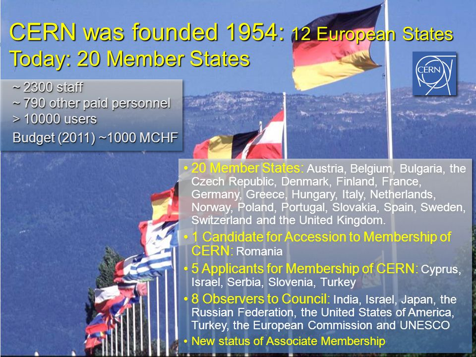 3 CERN was founded 1954: 12 European States Today: 20 Member States ~ 2300 staff ~ 2300 staff ~ 790 other paid personnel ~ 790 other paid personnel >