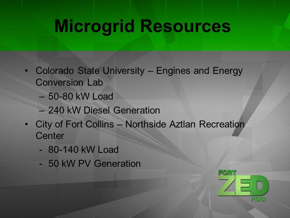 RDSI Microgrid Architecture