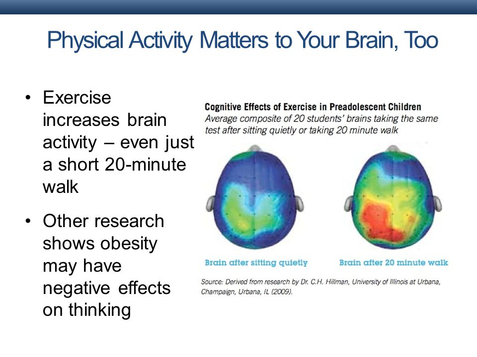 Exercise increases brain activity – even just a short 20-minute walk Other research shows obesity may have negative effects on thinking Physical Activ