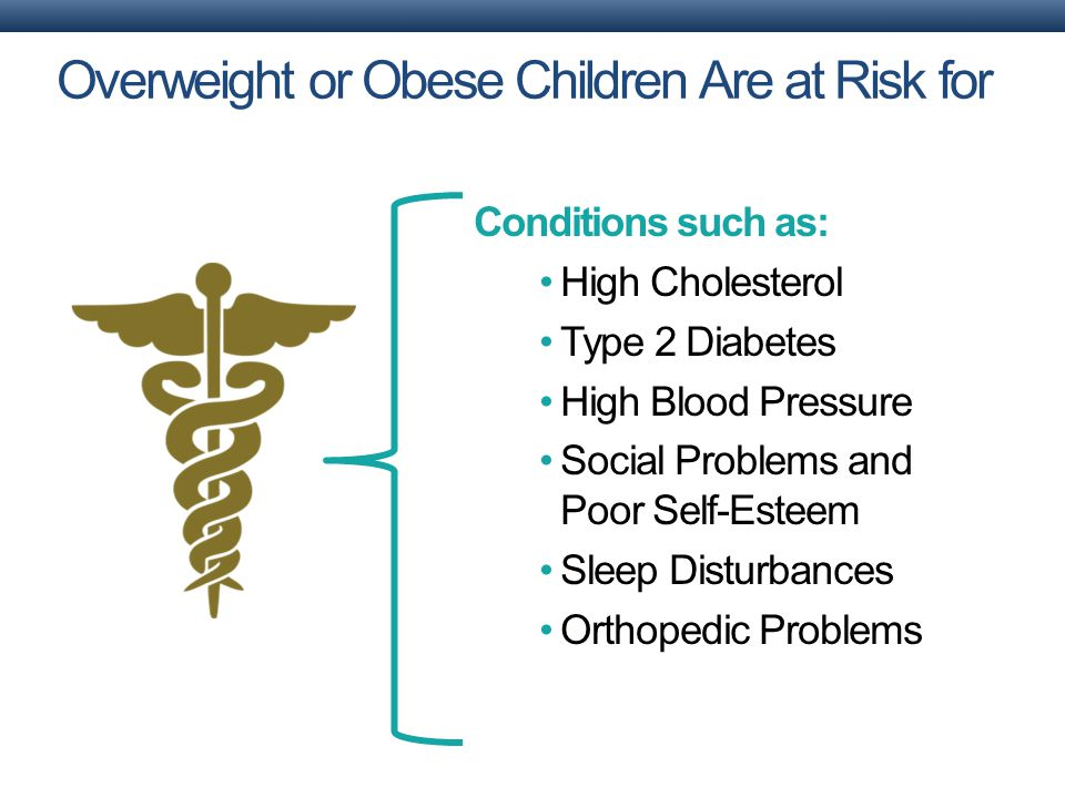 Conditions such as: High Cholesterol Type 2 Diabetes High Blood Pressure Social Problems and Poor Self-Esteem Sleep Disturbances Orthopedic Problems Overweight or Obese Children Are at Risk for