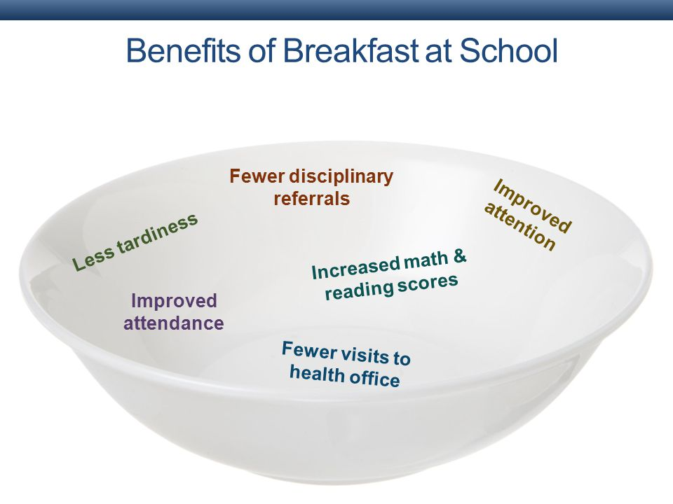 Benefits of Breakfast at School Improved attention Increased math & reading scores Fewer disciplinary referrals Fewer visits to health office Less tar