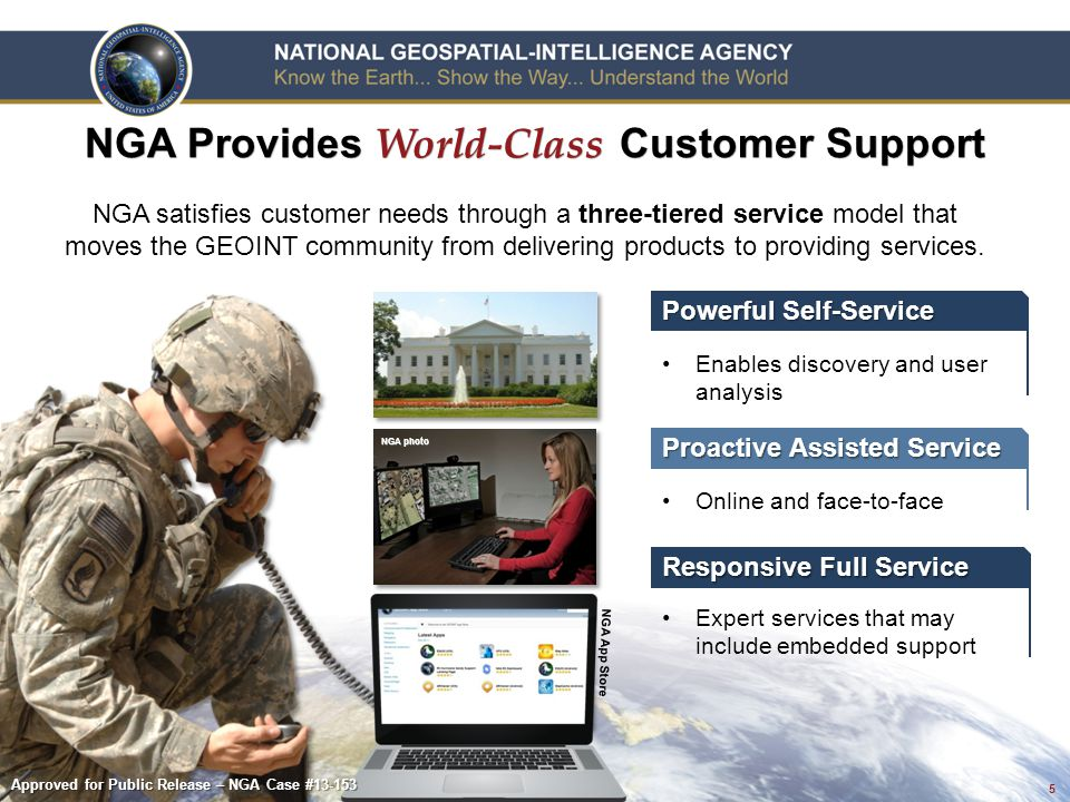 5 NGA Provides World-Class Customer Support Powerful Self-Service Enables discovery and user analysis Proactive Assisted Service Online and face-to-face Responsive Full Service Expert services that may include embedded support NGA satisfies customer needs through a three-tiered service model that moves the GEOINT community from delivering products to providing services.