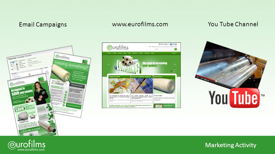 Marketing Activity Email Campaigns www.eurofilms.comYou Tube Channel