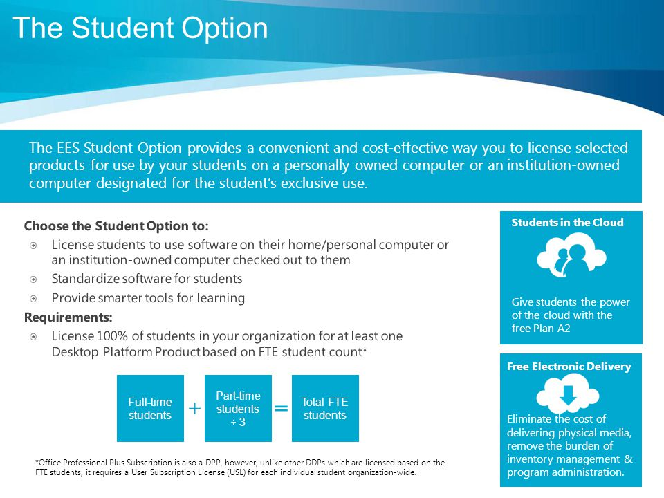 The EES Student Option provides a convenient and cost-effective way you to license selected products for use by your students on a personally owned computer or an institution-owned computer designated for the student's exclusive use.