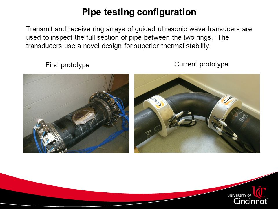 Pipe testing configuration Transmit and receive ring arrays of guided ultrasonic wave transucers are used to inspect the full section of pipe between the two rings.