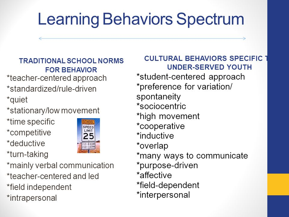 Learning Behaviors Spectrum TRADITIONAL SCHOOL NORMS FOR BEHAVIOR *teacher-centered approach *standardized/rule-driven *quiet *stationary/low movement *time specific *competitive *deductive *turn-taking *mainly verbal communication *teacher-centered and led *field independent *intrapersonal CULTURAL BEHAVIORS SPECIFIC TO UNDER-SERVED YOUTH *student-centered approach *preference for variation/ spontaneity *sociocentric *high movement *cooperative *inductive *overlap *many ways to communicate *purpose-driven *affective *field-dependent *interpersonal