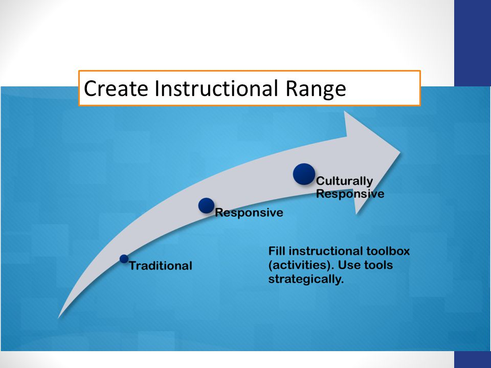16 Create Instructional Range