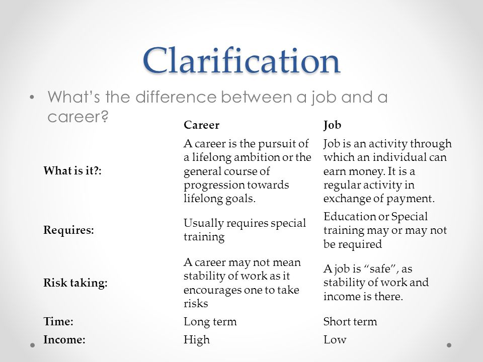Clarification What's the difference between a job and a career? CareerJob What is it?: A career is the pursuit of a lifelong ambition or the general c