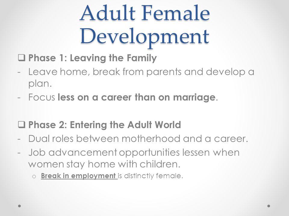 Adult Female Development  Phase 3: Entering the Adult World Again -Women re-enter the workforce when children reach school age.