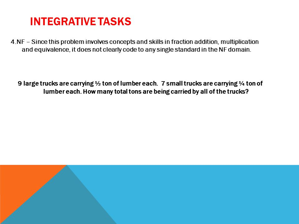 INTEGRATIVE TASKS 4.NF – Since this problem involves concepts and skills in fraction addition, multiplication and equivalence, it does not clearly cod