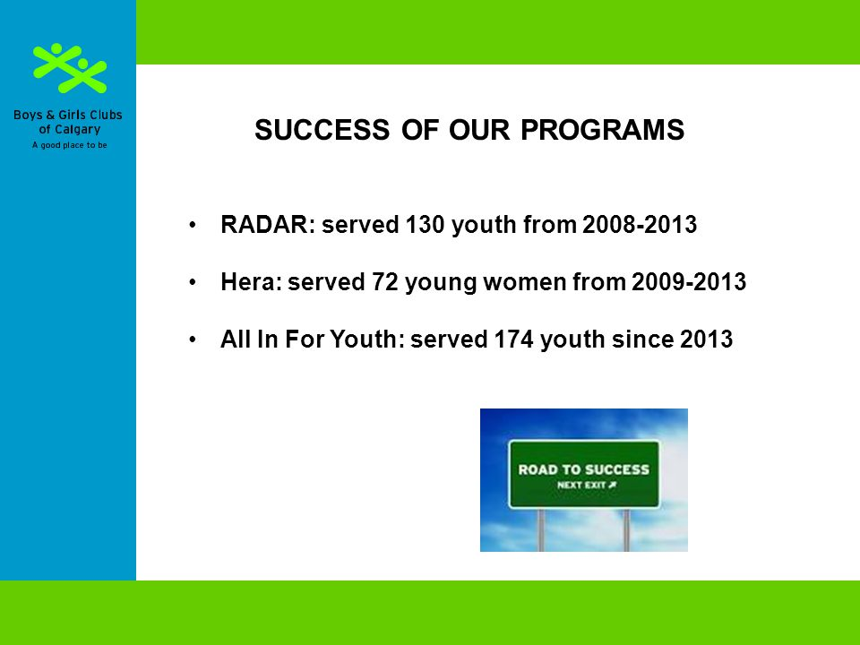 SUCCESS OF OUR PROGRAMS RADAR: served 130 youth from 2008-2013 Hera: served 72 young women from 2009-2013 All In For Youth: served 174 youth since 2013