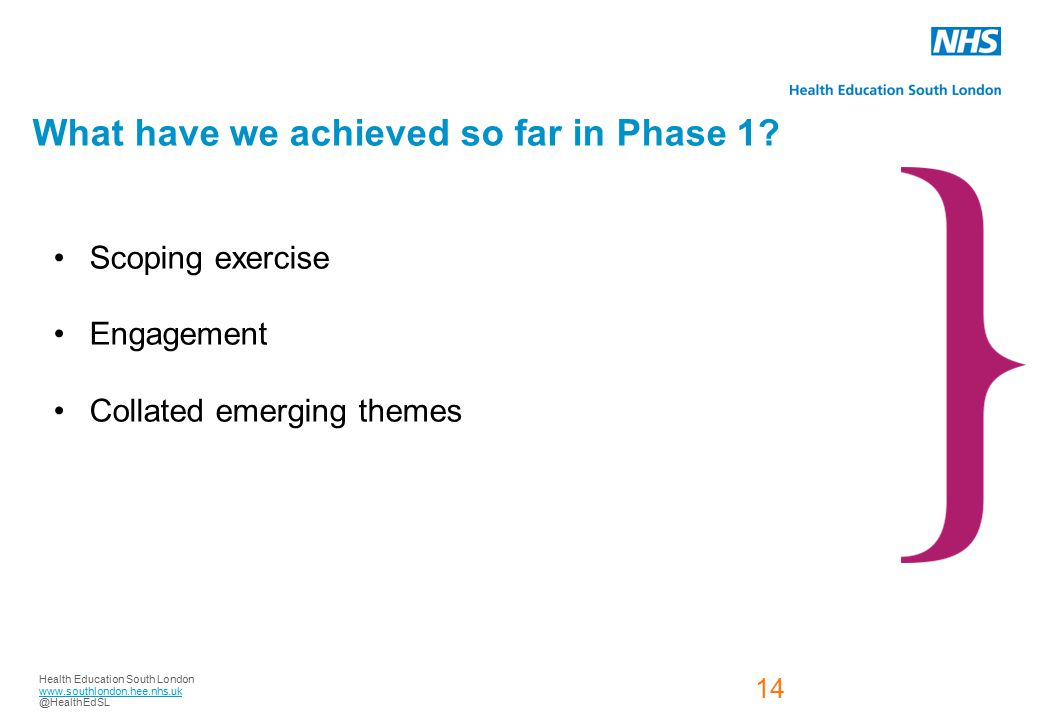 Health Education South London www.southlondon.hee.nhs.uk @HealthEdSL 14 Health Education England – 13 Local Education and Training Boards What have we achieved so far in Phase 1.