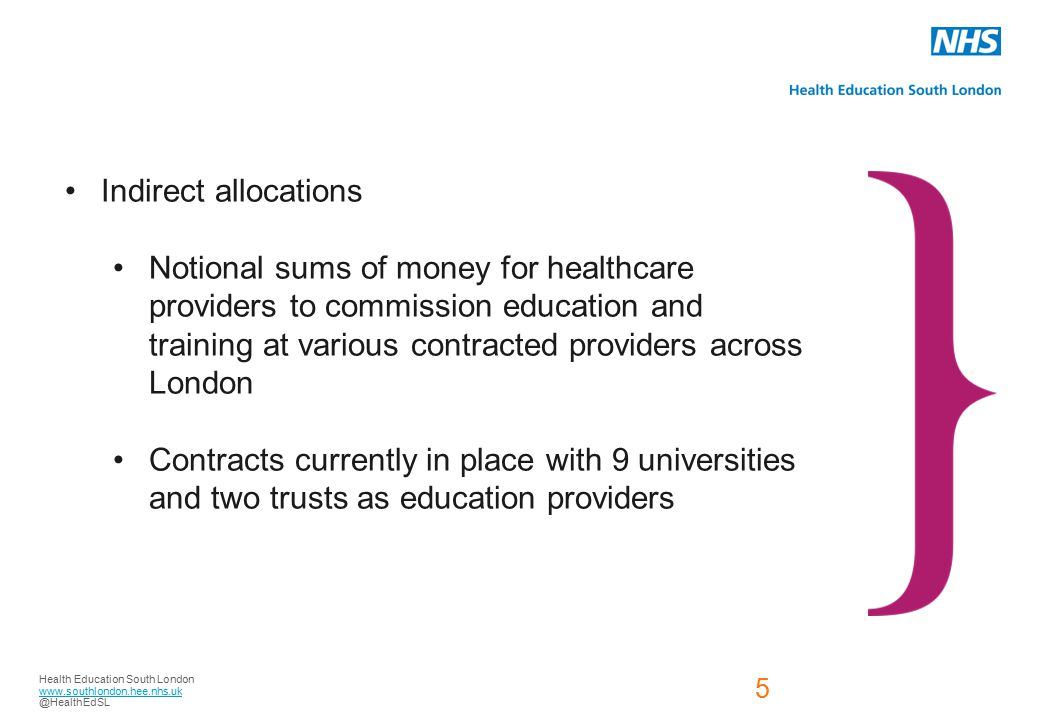Health Education South London www.southlondon.hee.nhs.uk @HealthEdSL 6 6 Bidding processes Remainder of CPPD budget Applications accepted for funding or specific programmes/projects Strategic investment fund 2013/14 - £250k reserved at four Higher Education Institutions in south London for CCG/practice use