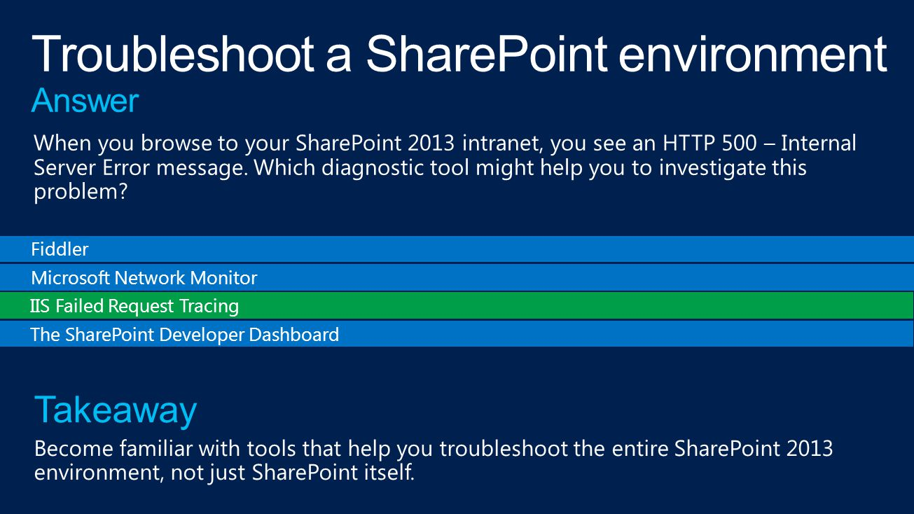 Fiddler Microsoft Network Monitor IIS Failed Request Tracing The SharePoint Developer Dashboard