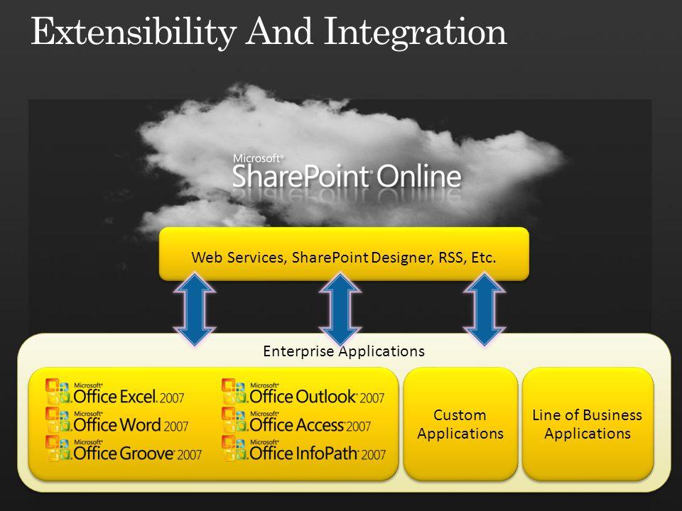 Enterprise Applications Web Services, SharePoint Designer, RSS, Etc. Custom Applications Custom Applications Line of Business Applications