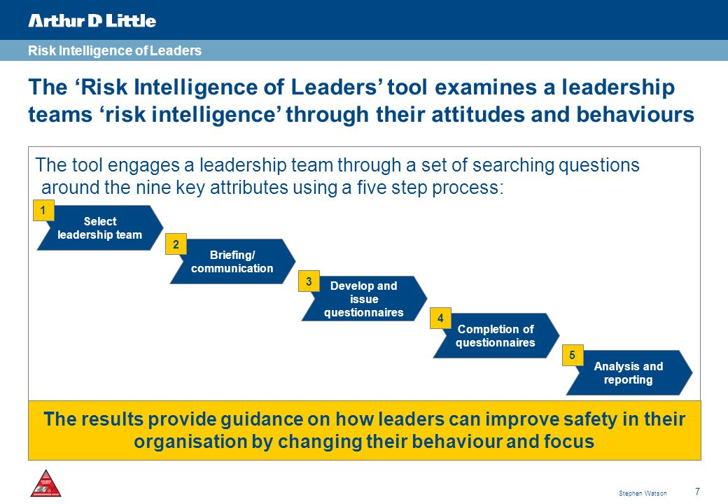 7 Stephen Watson Risk Intelligence of Leaders The 'Risk Intelligence of Leaders' tool examines a leadership teams 'risk intelligence' through their attitudes and behaviours The tool engages a leadership team through a set of searching questions around the nine key attributes using a five step process: The results provide guidance on how leaders can improve safety in their organisation by changing their behaviour and focus Select leadership team 1 Briefing/ communication 2 Develop and issue questionnaires 3 Completion of questionnaires 4 Analysis and reporting 5