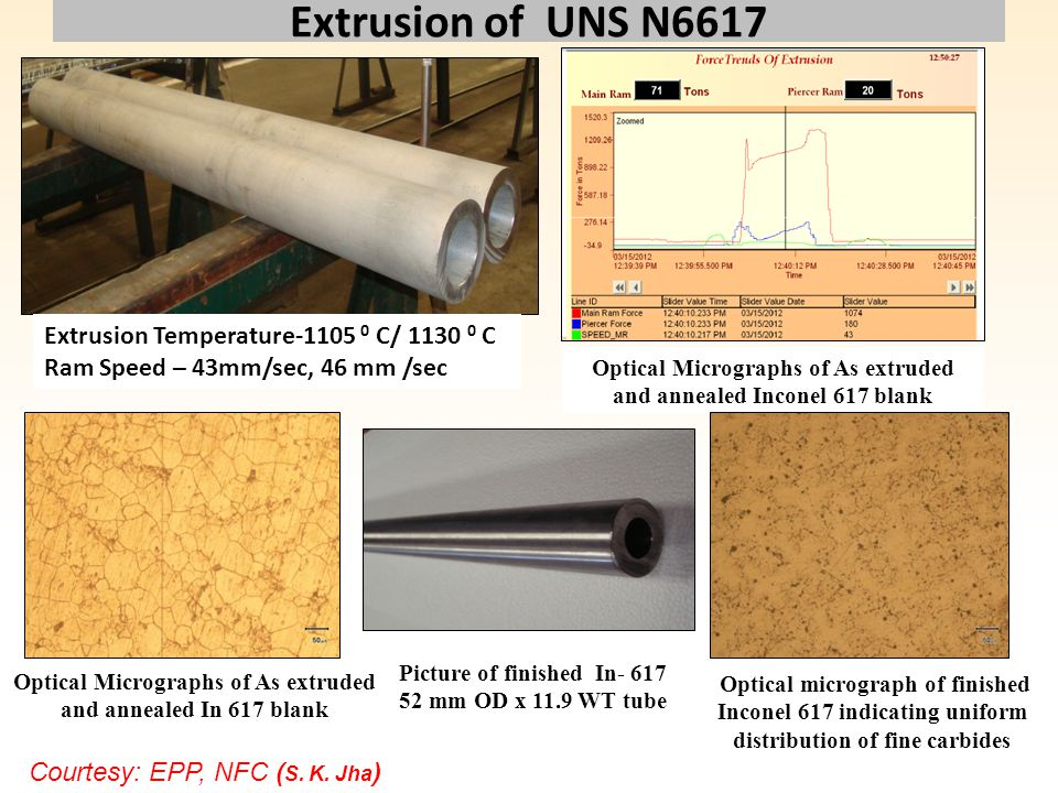 Extrusion of UNS N6617 Extrusion Temperature-1105 0 C/ 1130 0 C Ram Speed – 43mm/sec, 46 mm /sec Optical Micrographs of As extruded and annealed Inconel 617 blank Picture of finished In- 617 52 mm OD x 11.9 WT tube Optical micrograph of finished Inconel 617 indicating uniform distribution of fine carbides Optical Micrographs of As extruded and annealed In 617 blank Courtesy: EPP, NFC ( S.