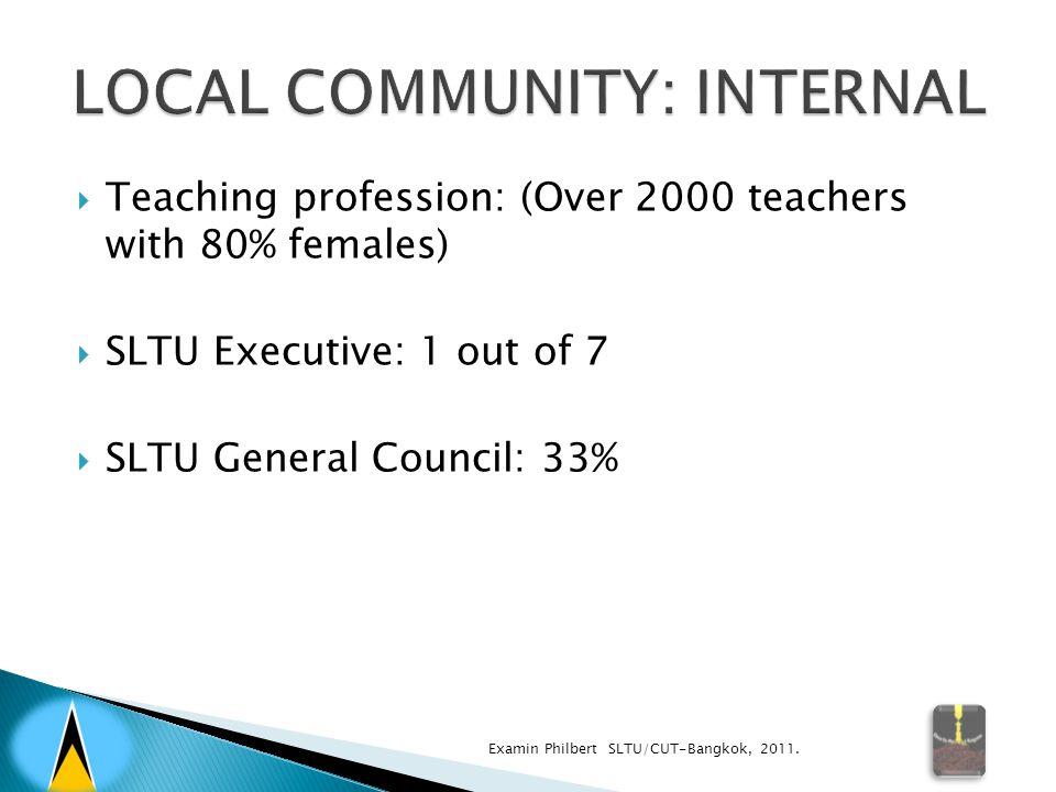  Teaching profession: (Over 2000 teachers with 80% females)  SLTU Executive: 1 out of 7  SLTU General Council: 33% Examin Philbert SLTU/CUT-Bangkok, 2011.