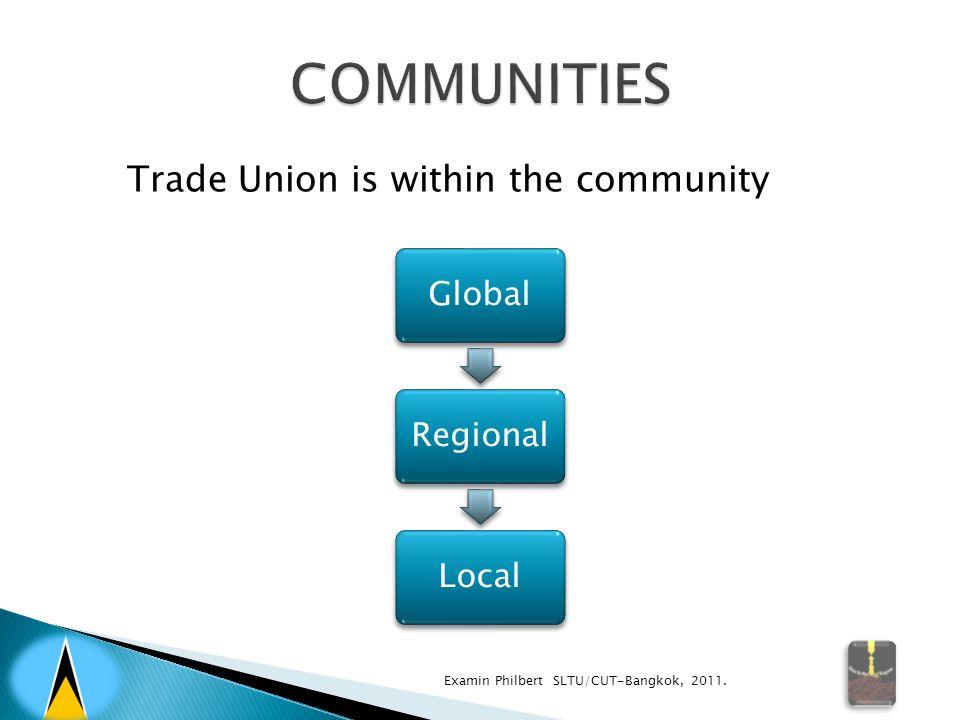 Trade Union is within the community Examin Philbert SLTU/CUT-Bangkok, 2011. GlobalRegionalLocal