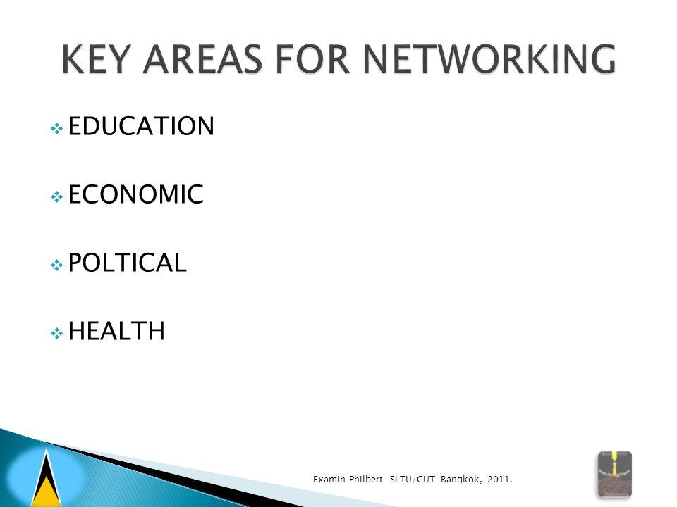  EDUCATION  ECONOMIC  POLTICAL  HEALTH