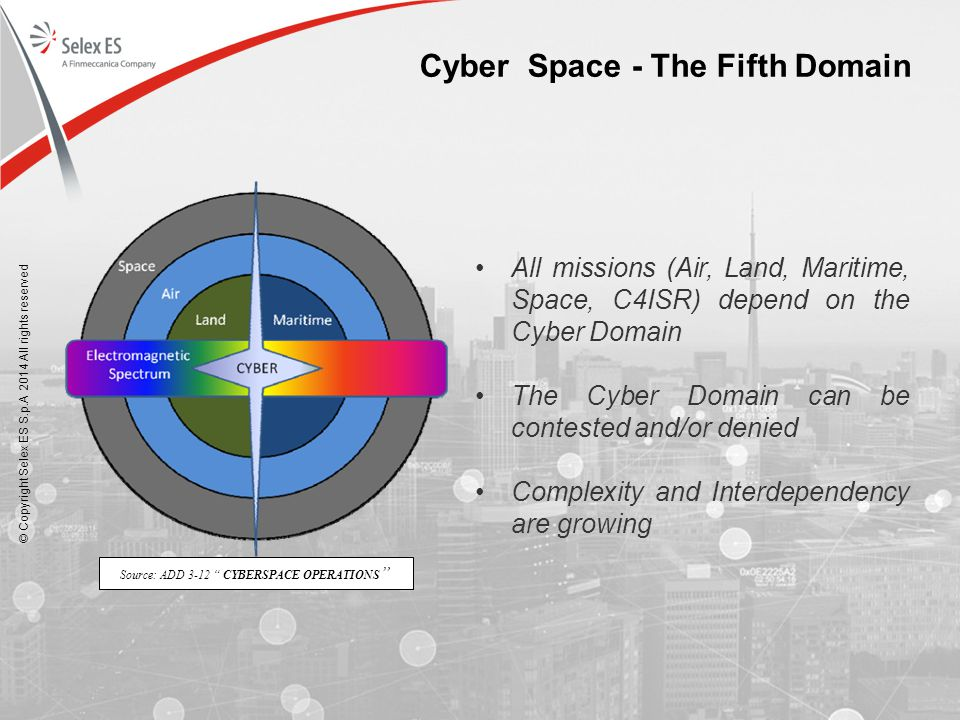 © Copyright Selex ES S.p.A 2014 All rights reserved Cyber Space - The Fifth Domain All missions (Air, Land, Maritime, Space, C4ISR) depend on the Cyber Domain The Cyber Domain can be contested and/or denied Complexity and Interdependency are growing Source: ADD 3-12 CYBERSPACE OPERATIONS