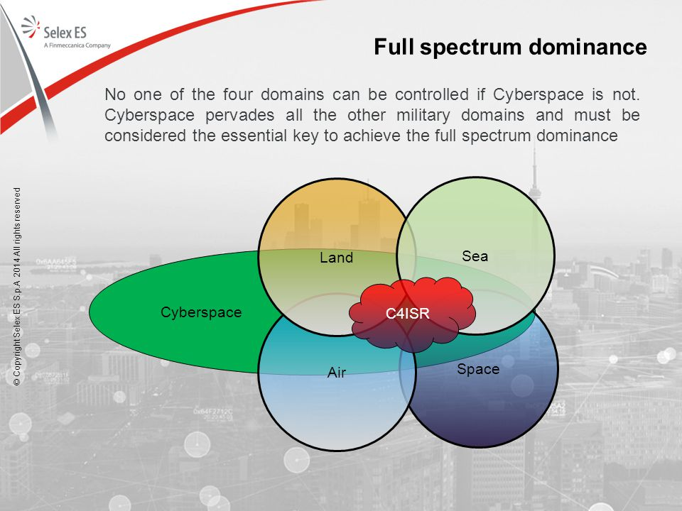 Cyberspace Full spectrum dominance © Copyright Selex ES S.p.A 2014 All rights reserved No one of the four domains can be controlled if Cyberspace is not.