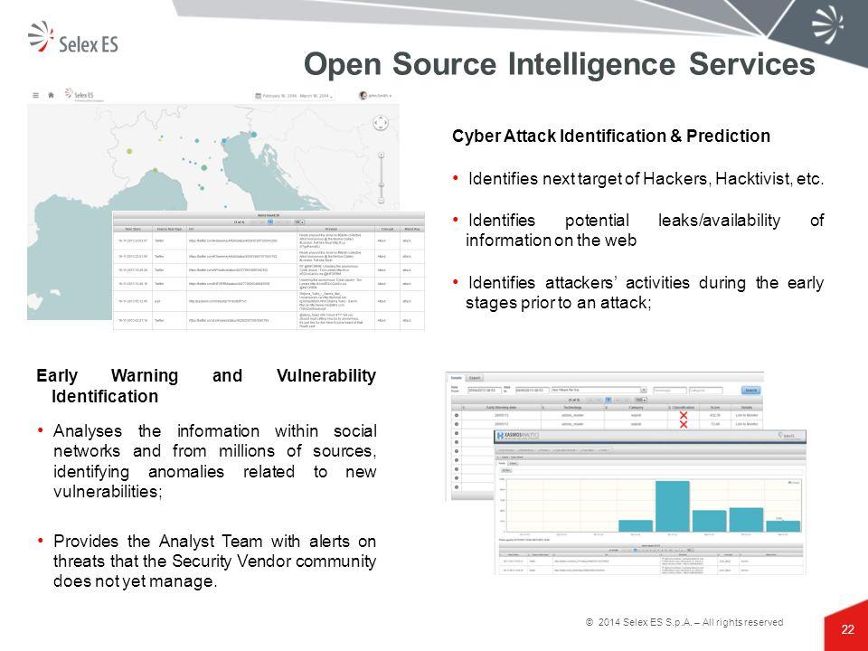 22 Cyber Attack Identification & Prediction Identifies next target of Hackers, Hacktivist, etc.