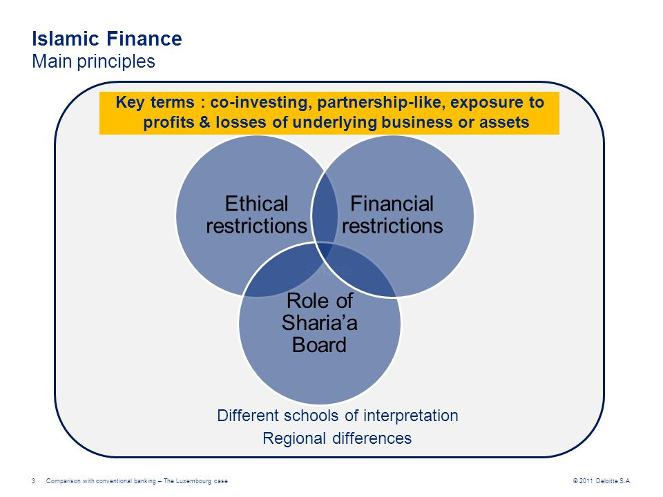 © 2011 Deloitte S.A.Comparison with conventional banking – The Luxembourg case3 Sharia Islamic Finance Main principles Ethical restrictions Role of Sh