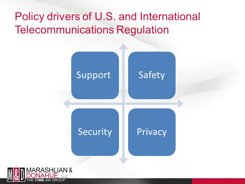 Policy drivers of U.S. and International Telecommunications Regulation SupportSafetySecurityPrivacy