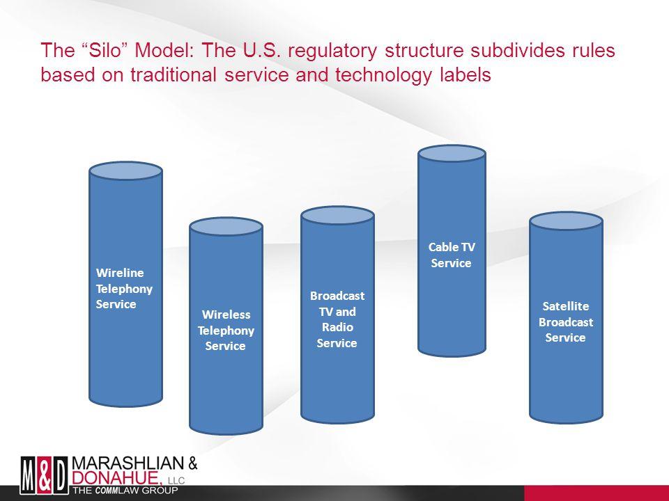 The Silo Model: The U.S.