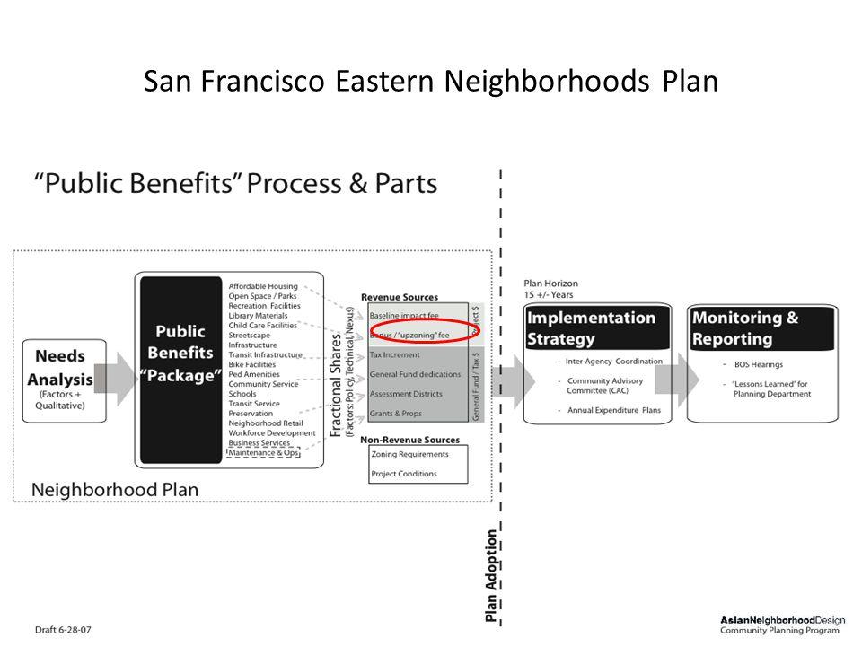San Francisco Eastern Neighborhoods Plan