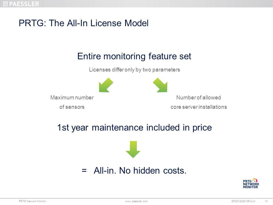 www.paessler.com PRTG Network Monitor www.paessler.com SP|20120821|EN|UK PRTG: The All-In License Model 10 Entire monitoring feature set = All-in.