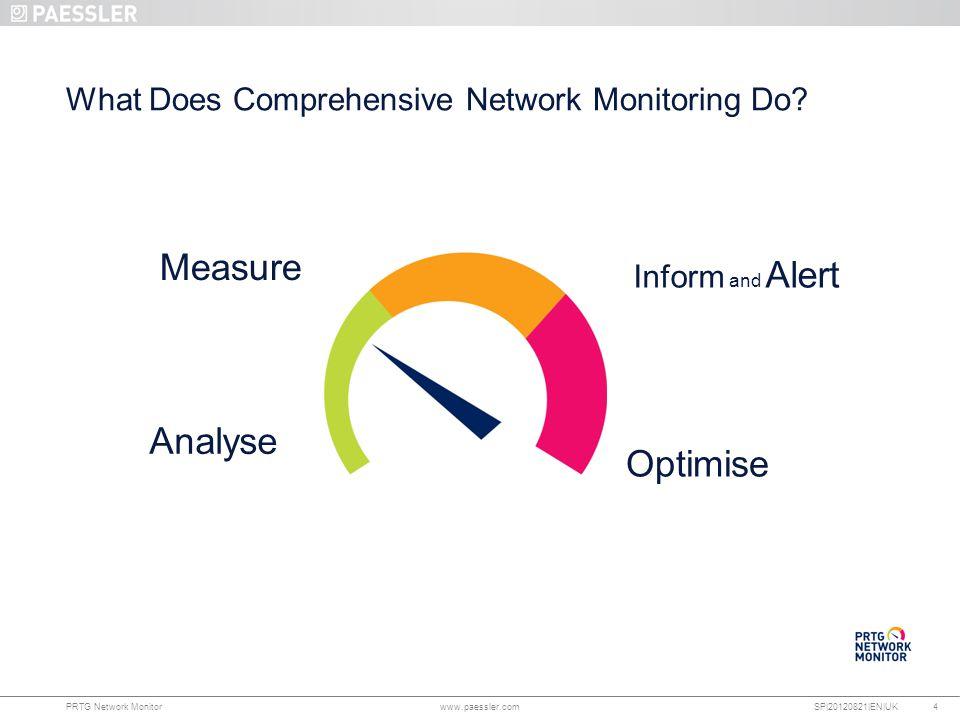 www.paessler.com PRTG Network Monitor www.paessler.com SP|20120821|EN|UK What Does Comprehensive Network Monitoring Do.