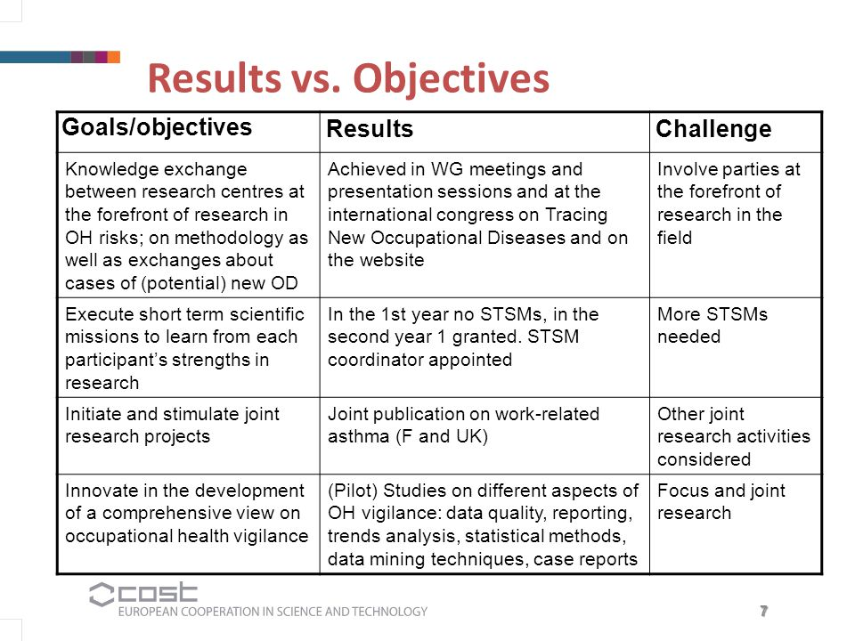 7 Results vs. Objectives Goals/objectives ResultsChallenge Knowledge exchange between research centres at the forefront of research in OH risks; on me