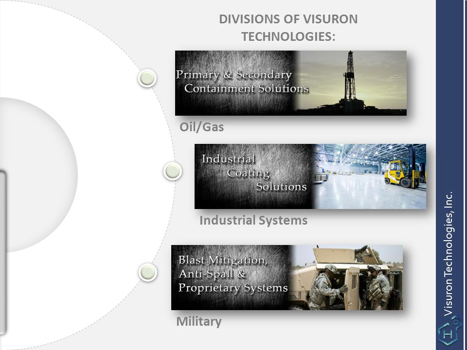DIVISIONS OF VISURON TECHNOLOGIES: Visuron Technologies, Inc. Oil/Gas Industrial Systems Military