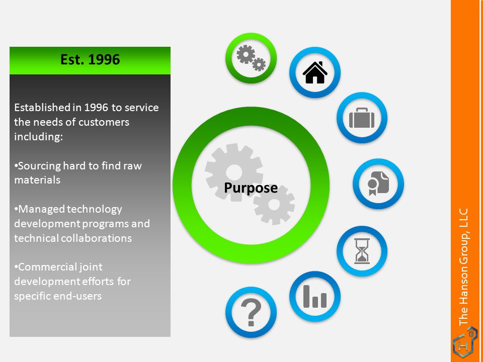 Purpose Est. 1996 Established in 1996 to service the needs of customers including: Sourcing hard to find raw materials Managed technology development